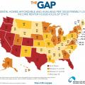 Arizona Ranks Third Worst For Affordable Housing
