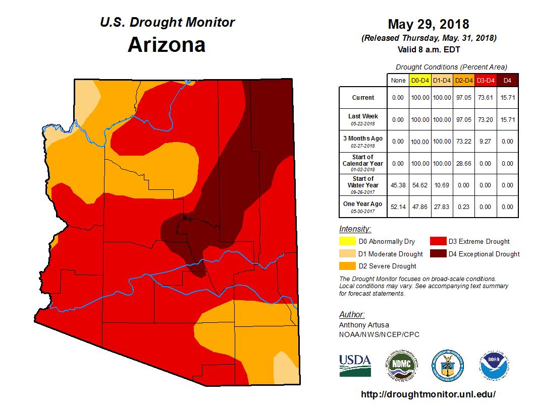 Arizona Department of Water Resources