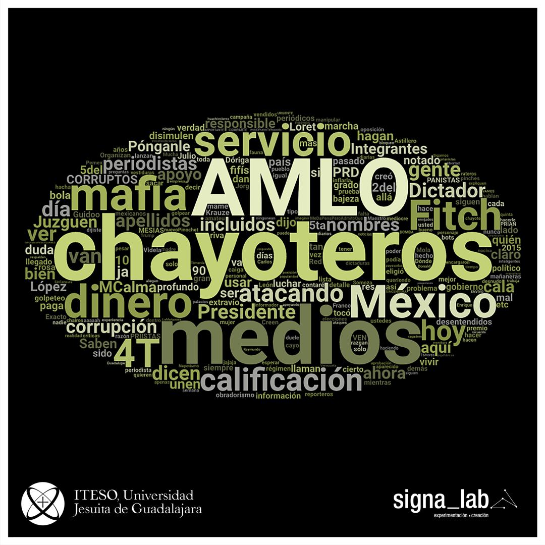 Signa Lab