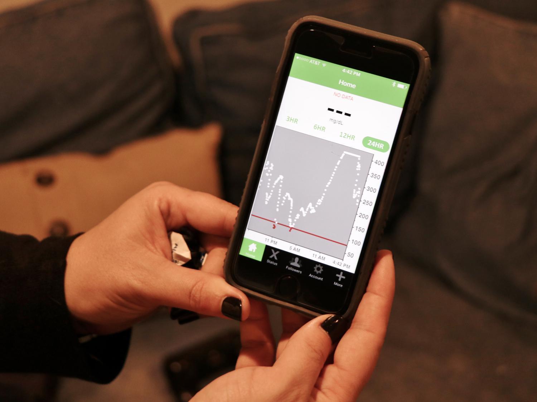 Continous glucose meter