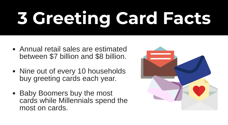 greeting card facts