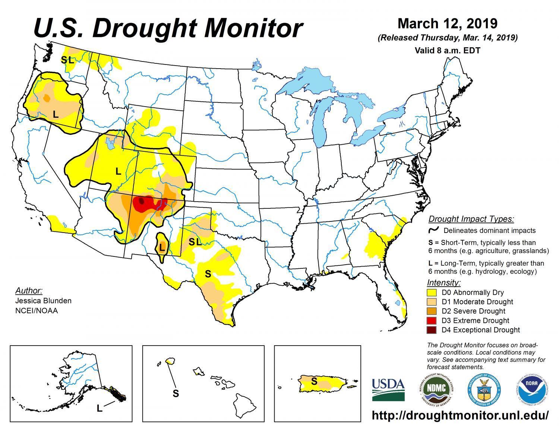 drought monitor graph