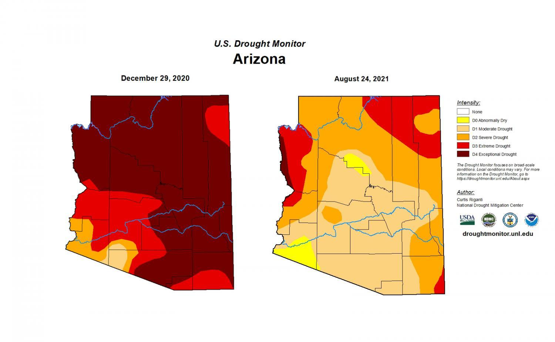 drought improvement
