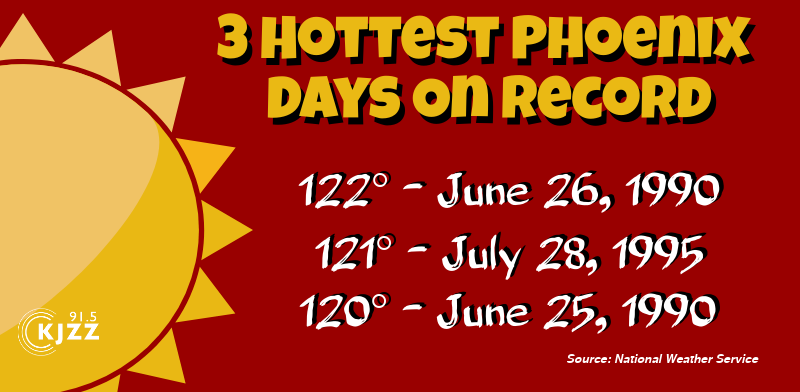 graphic of hottest phoenix days