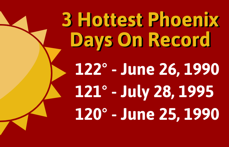 Phoenix heat records graphic