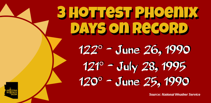 Hottest phoenix days graphic