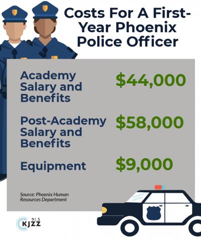phoenix police cost graphic