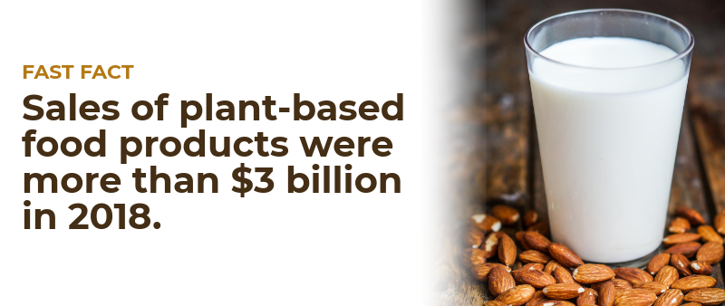 plant-based-food fact