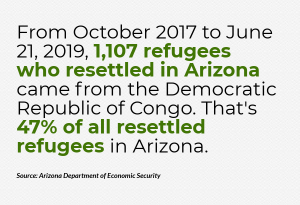 From October 2017 to June 21, 2019, 1,107 refugees   who resettled in Arizona came from the Democratic Republic of Congo.