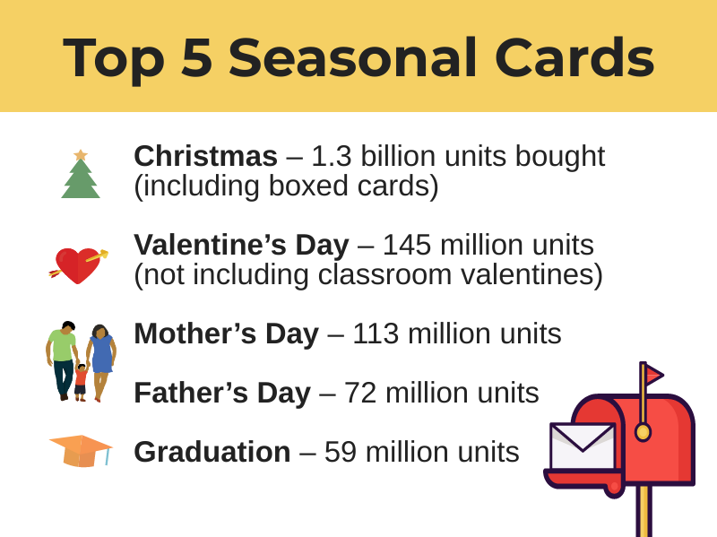 season cards graphic
