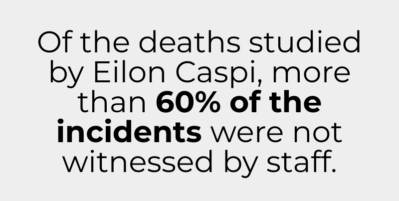 Of the deaths studied by Eilon Caspi, more than 60% of the incidents were not witnessed by staff.