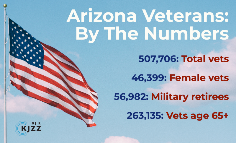 vets in arizona chart