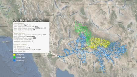 Gila River Watershed
